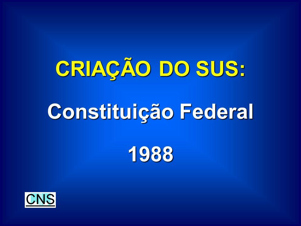 CRIAÇÃO DO SUS: Constituição Federal 1988
