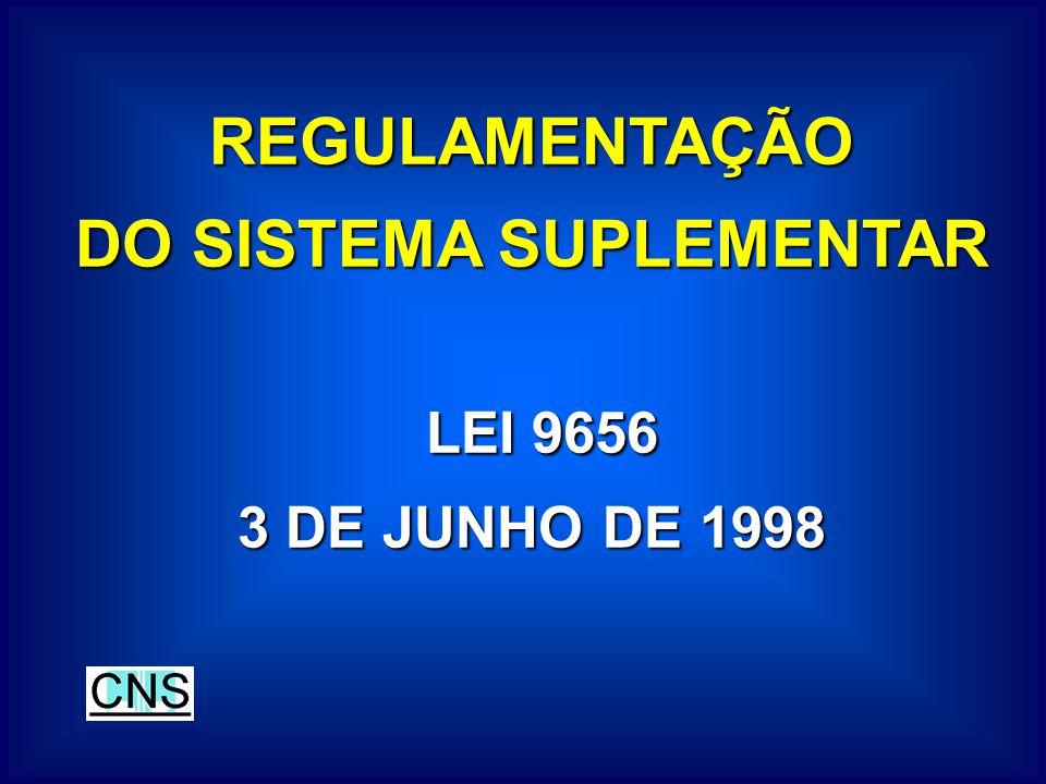 REGULAMENTAÇÃO DO SISTEMA SUPLEMENTAR LEI 9656 3 DE JUNHO DE 1998