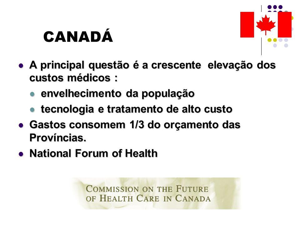 CANADÁ A principal questão é a crescente elevação dos custos médicos :