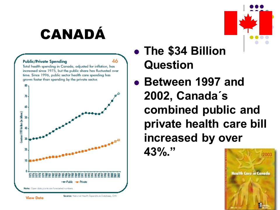 CANADÁ The $34 Billion Question