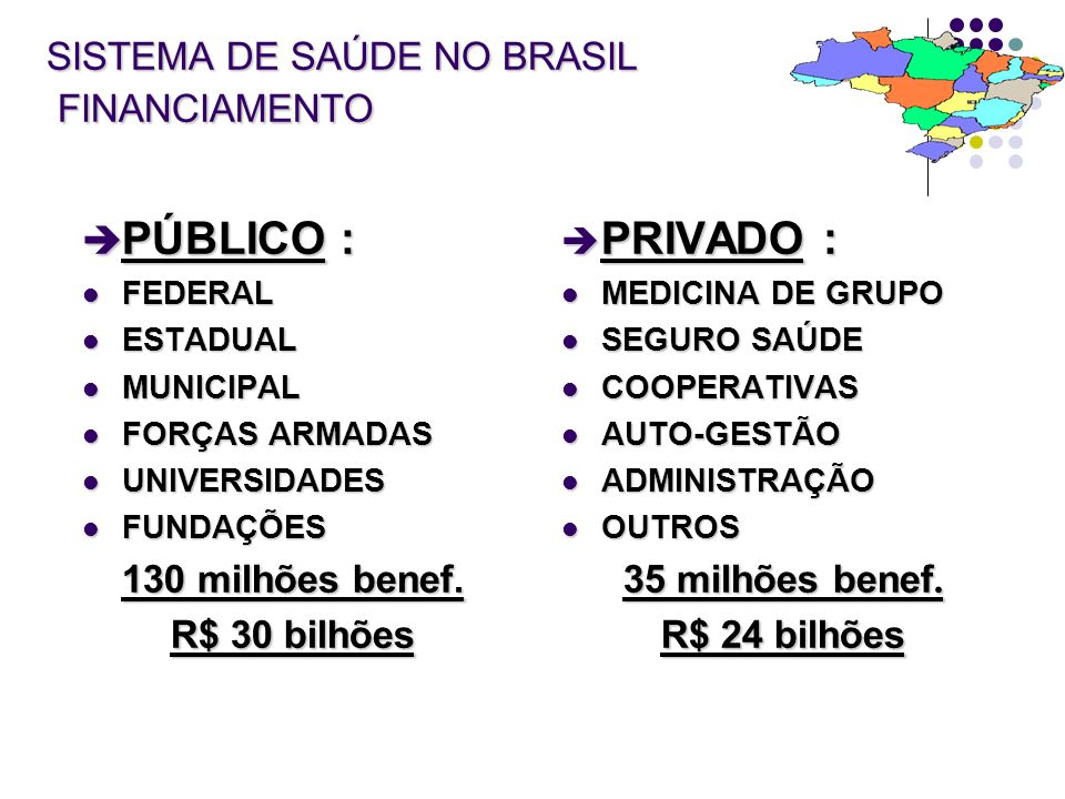 SISTEMA DE SAÚDE NO BRASIL FINANCIAMENTO