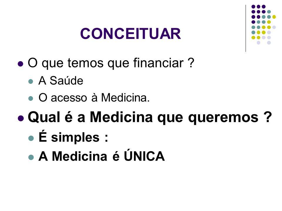 CONCEITUAR Qual é a Medicina que queremos