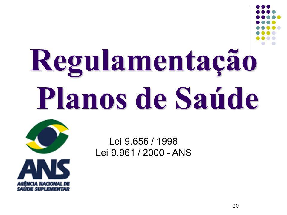 Regulamentação Planos de Saúde Lei 9.656 / 1998 Lei 9.961 / 2000 - ANS