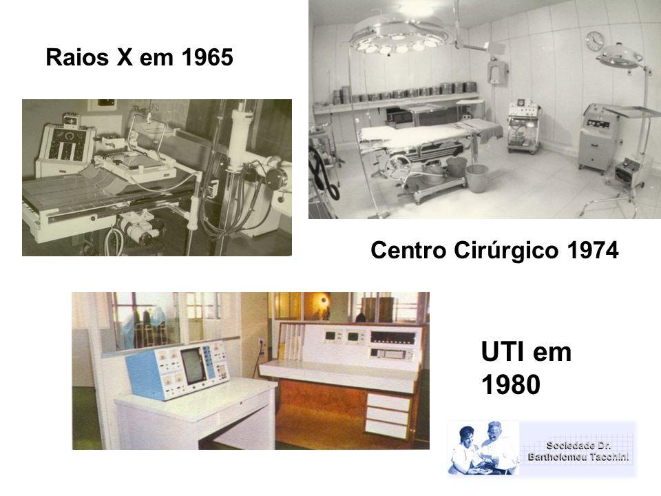 Raios X em 1965 Centro Cirúrgico 1974 UTI em 1980
