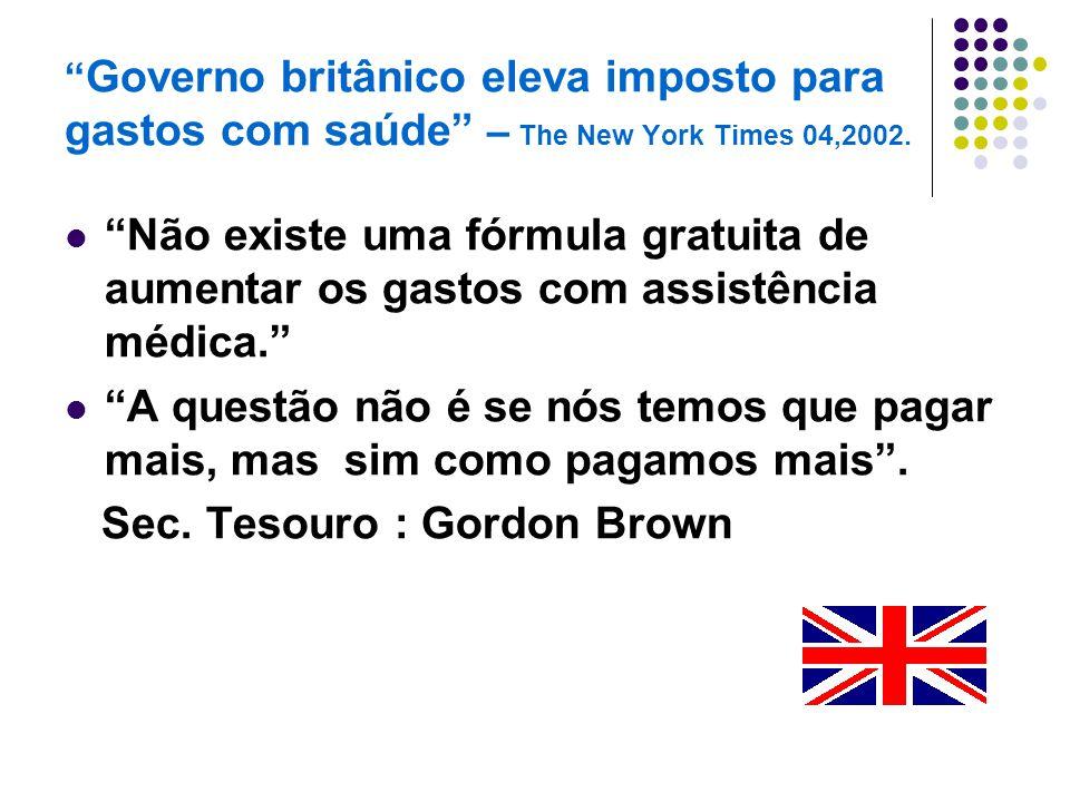 Sec. Tesouro : Gordon Brown