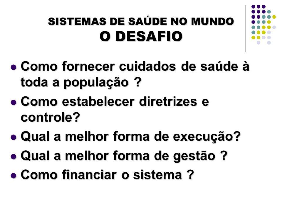 SISTEMAS DE SAÚDE NO MUNDO O DESAFIO