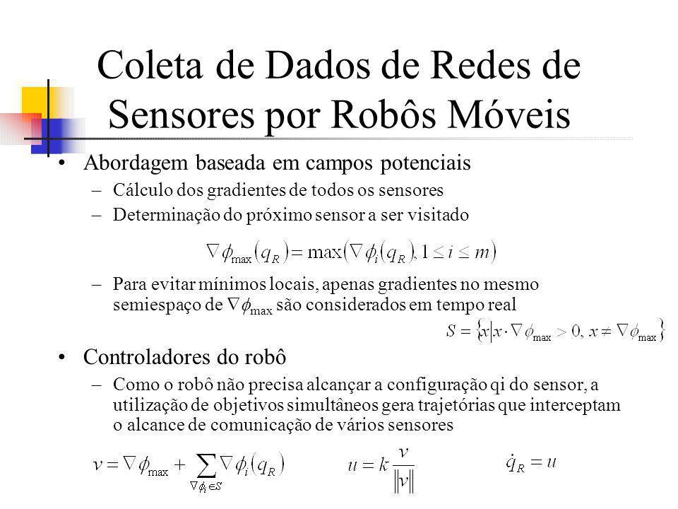 Coleta de Dados de Redes de Sensores por Robôs Móveis