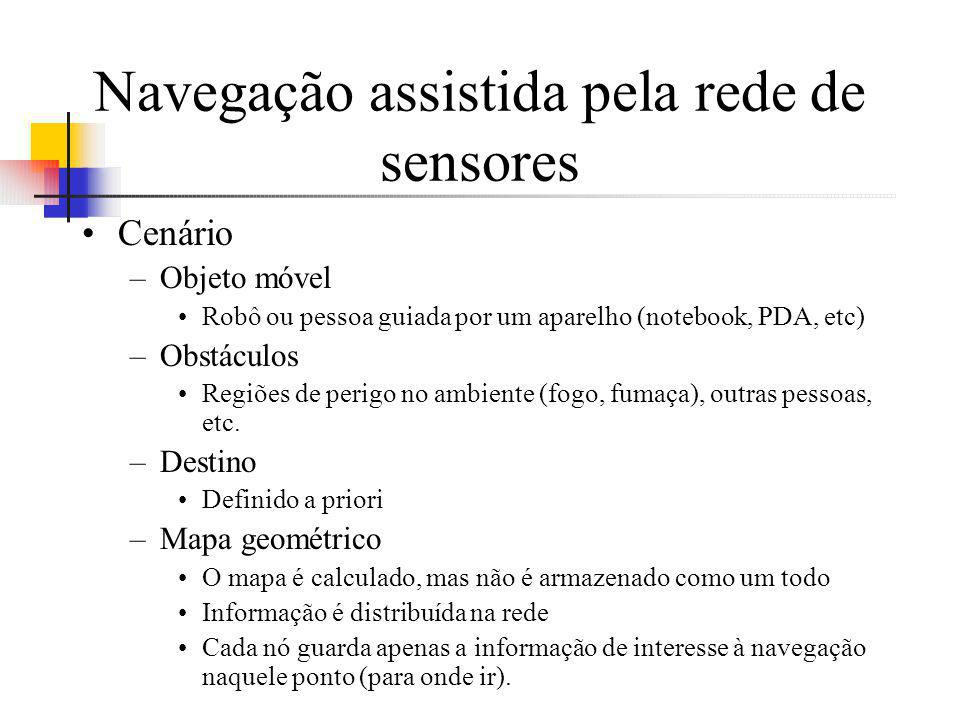 Navegação assistida pela rede de sensores