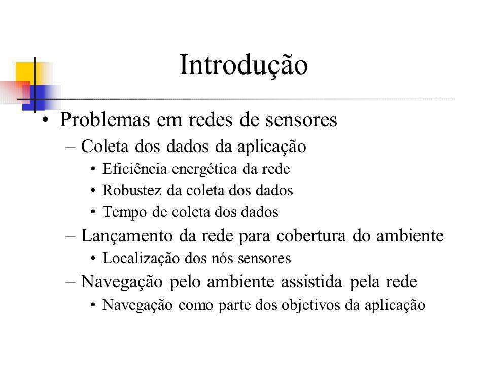 Introdução Problemas em redes de sensores