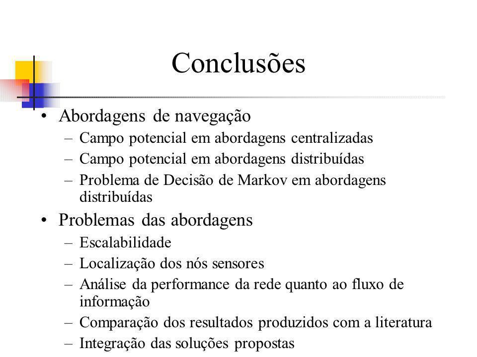 Conclusões Abordagens de navegação Problemas das abordagens
