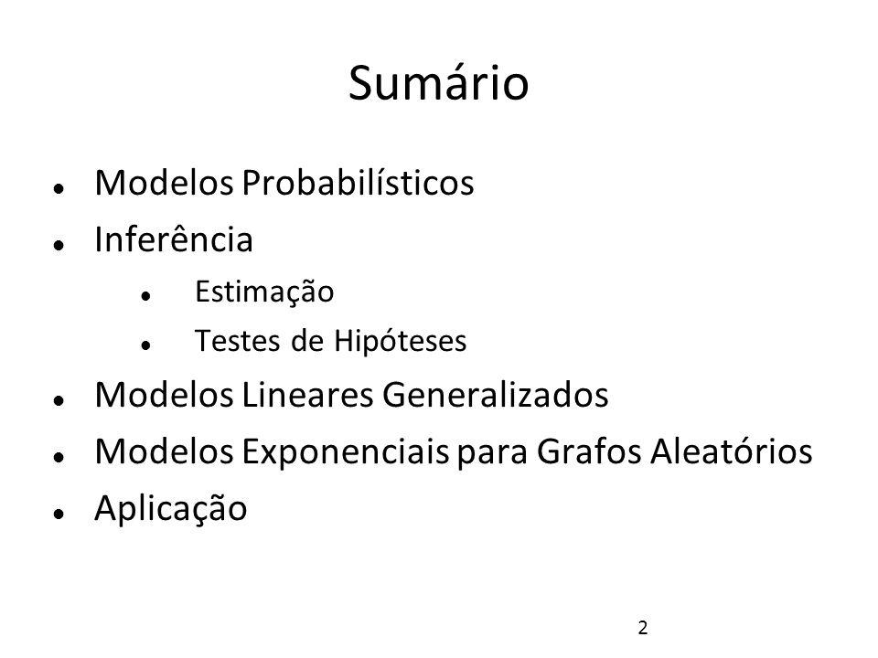 Sumário Modelos Probabilísticos Inferência