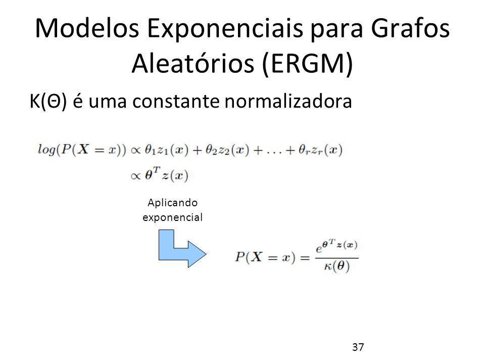 Modelos Exponenciais para Grafos Aleatórios (ERGM)