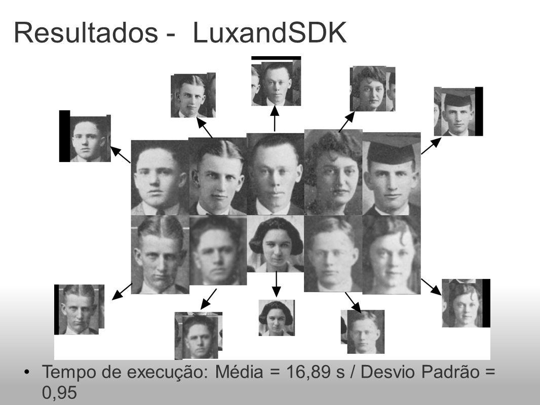 Resultados - LuxandSDK