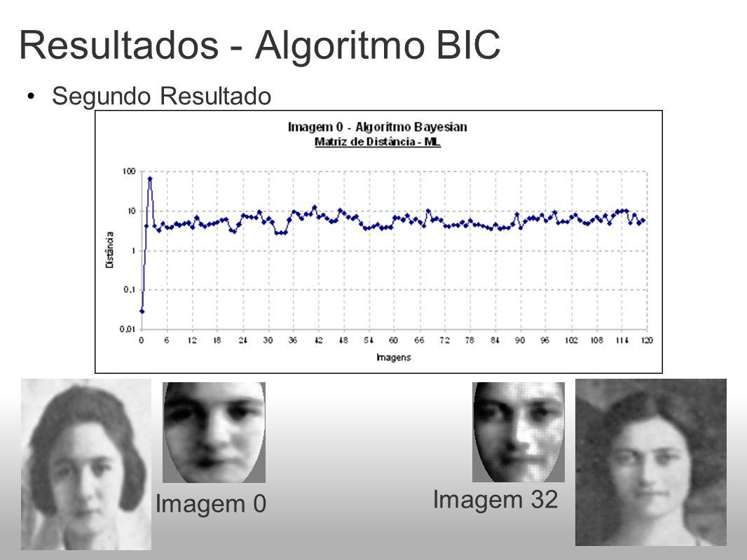 Resultados - Algoritmo BIC