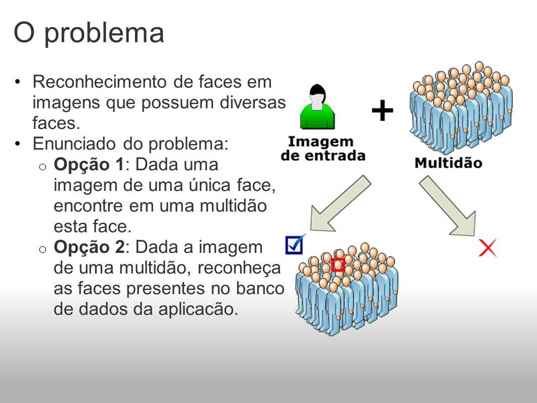 O problema Reconhecimento de faces em imagens que possuem diversas faces. Enunciado do problema: