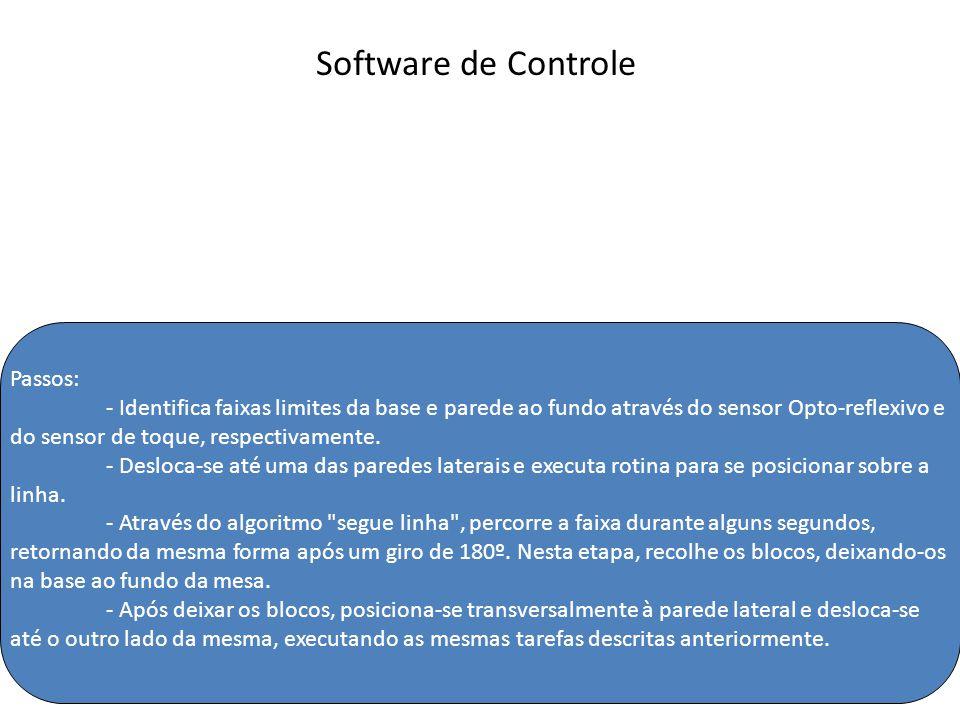 Software de Controle Passos: