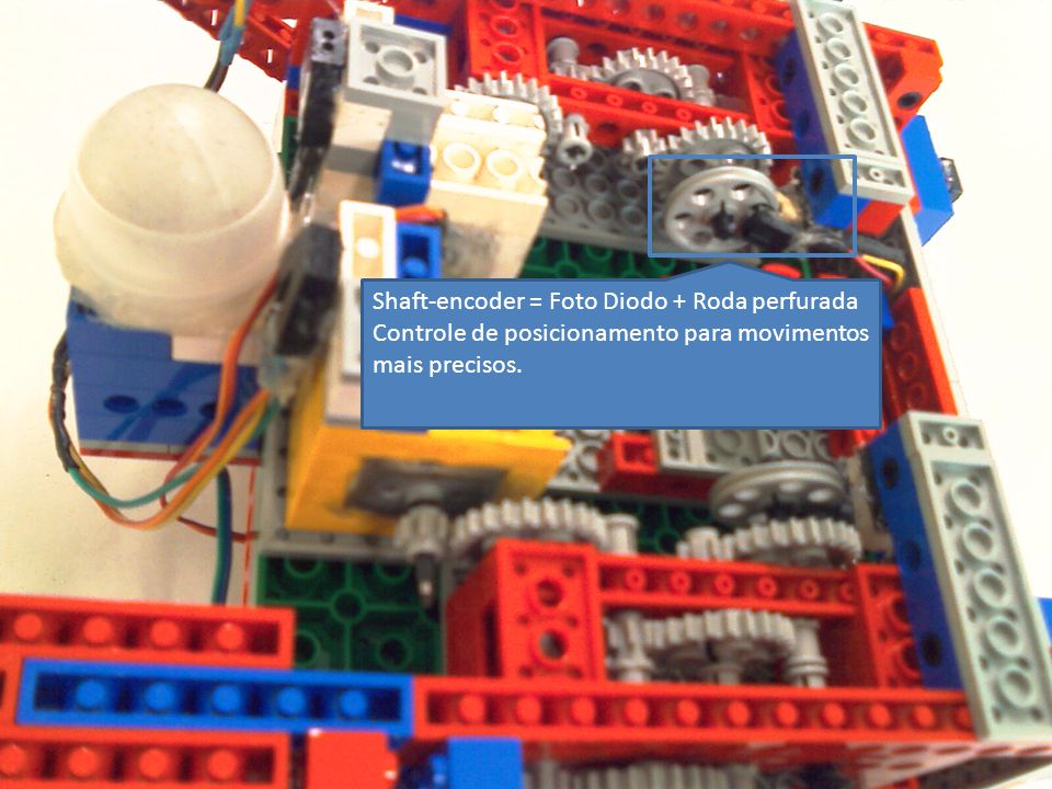 Shaft-encoder = Foto Diodo + Roda perfurada