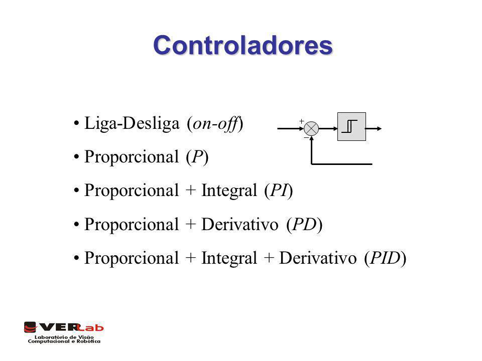 Controladores Liga-Desliga (on-off) Proporcional (P)