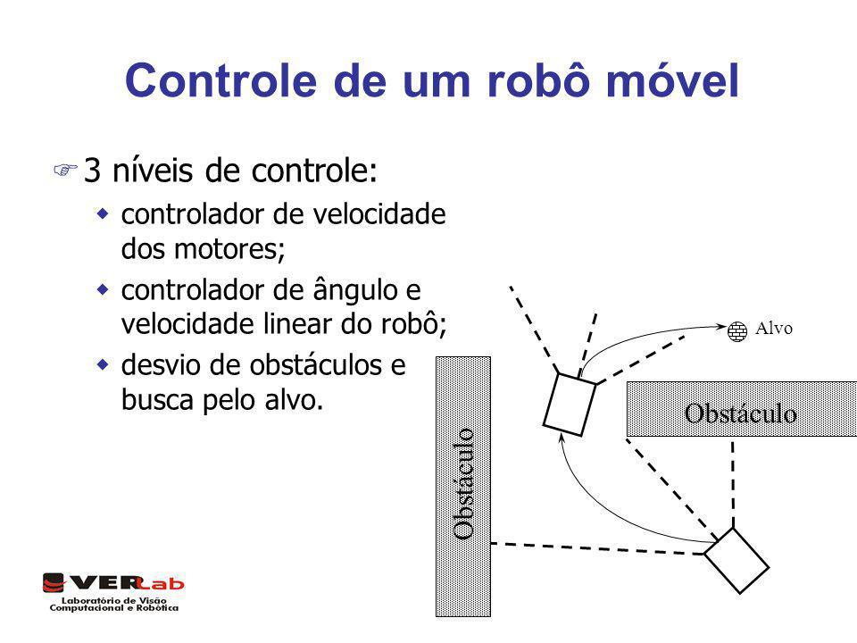 Controle de um robô móvel