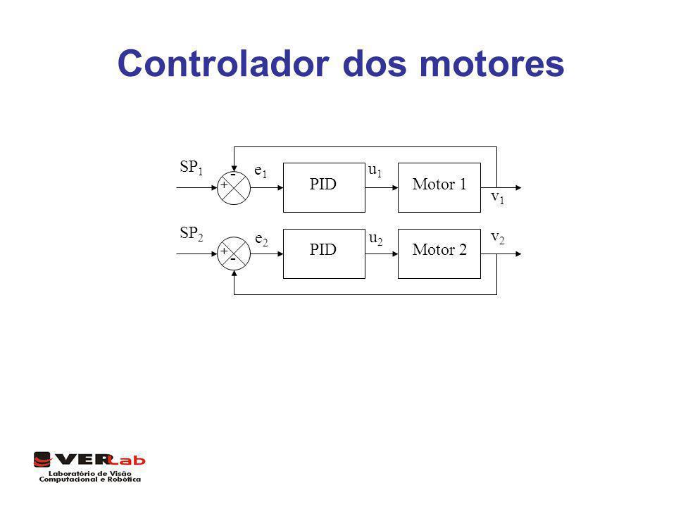 Controlador dos motores