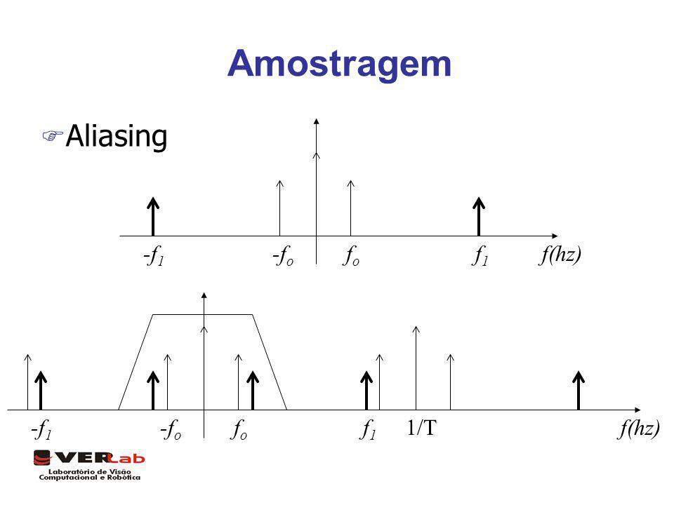 Amostragem Aliasing f(hz) fo -fo f1 -f1 f(hz) fo -fo f1 -f1 1/T
