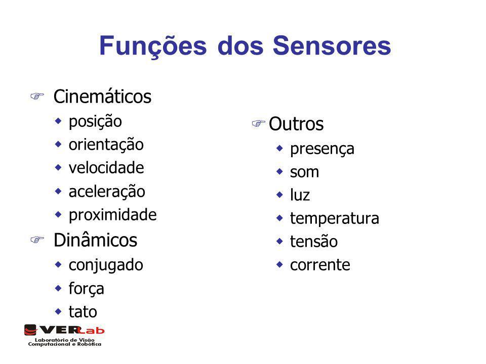 Funções dos Sensores Cinemáticos Outros Dinâmicos posição orientação