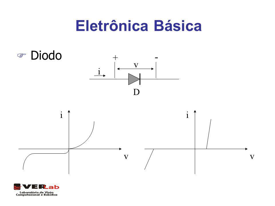 Eletrônica Básica Diodo D v i + - v i v i