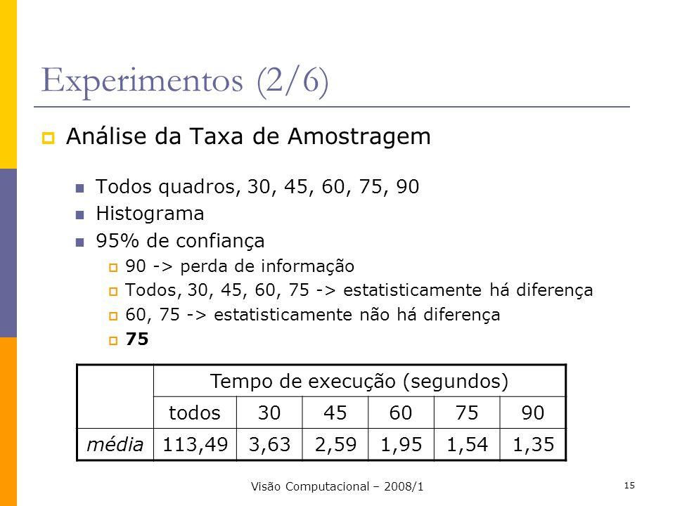 Experimentos (2/6) Análise da Taxa de Amostragem