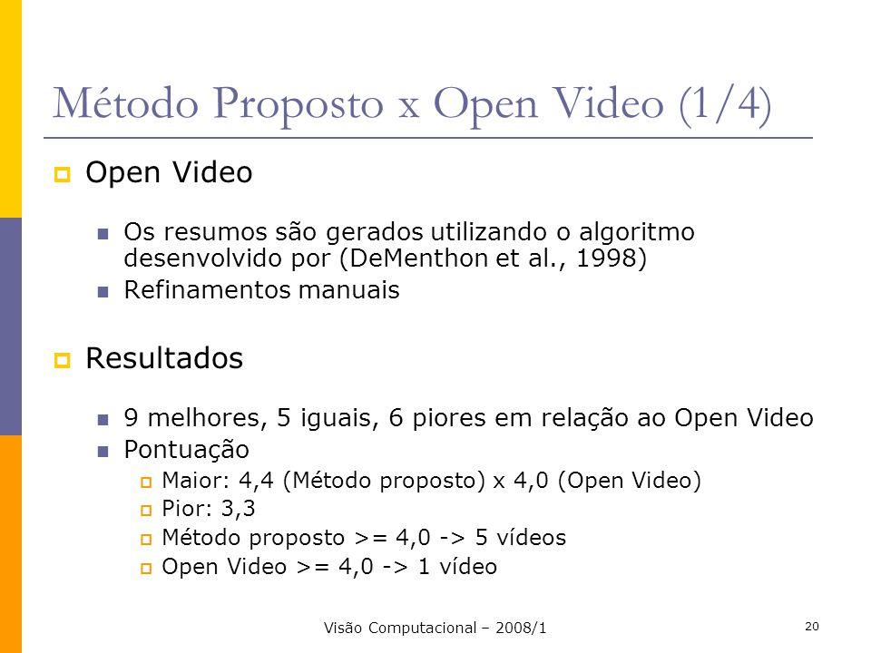 Método Proposto x Open Video (1/4)