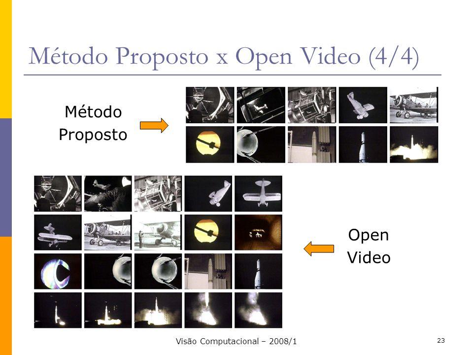 Método Proposto x Open Video (4/4)