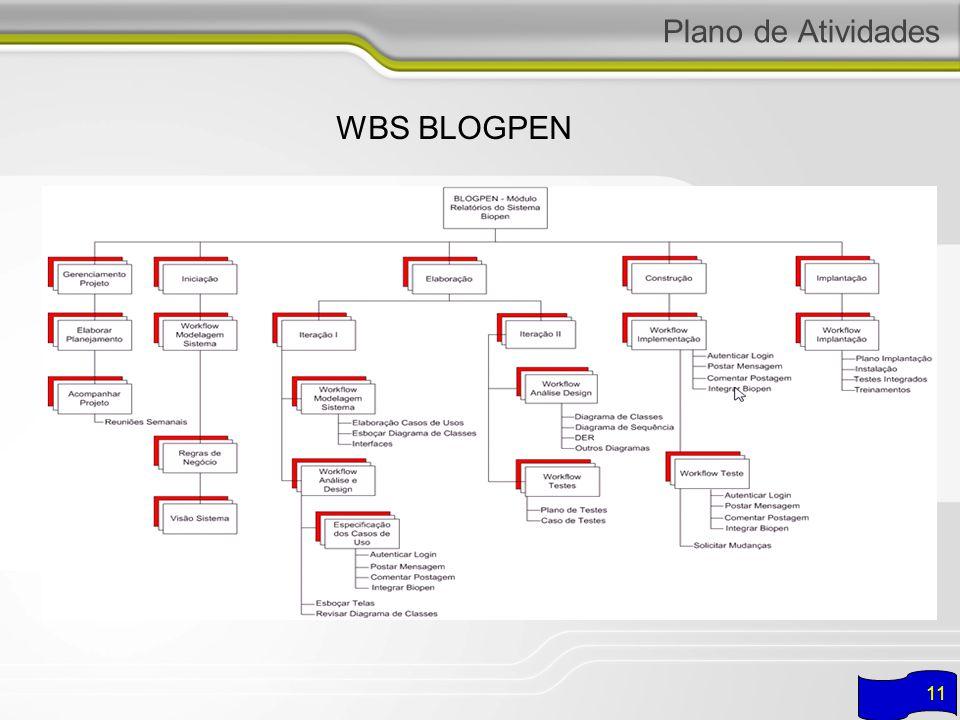 Plano de Atividades WBS BLOGPEN 11
