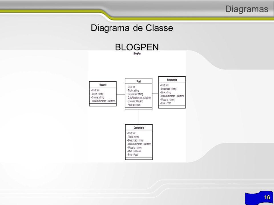 Diagramas Diagrama de Classe BLOGPEN 16