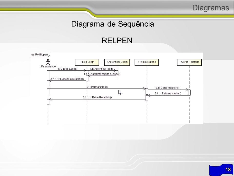 Diagramas Diagrama de Sequência RELPEN 18