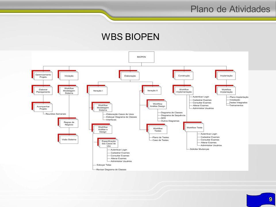 Plano de Atividades WBS BIOPEN 9