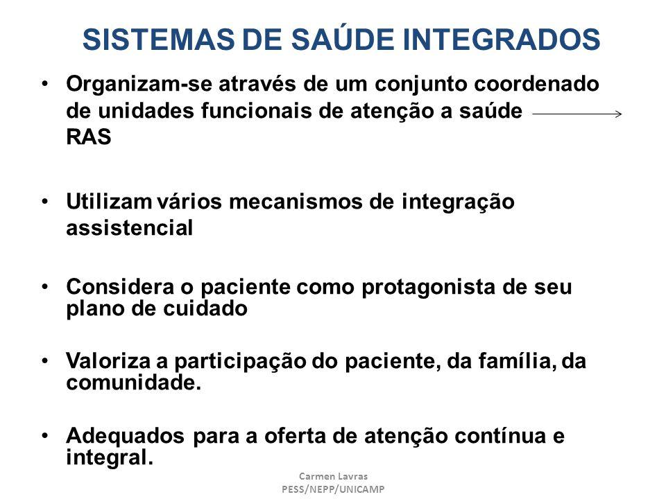 SISTEMAS DE SAÚDE INTEGRADOS