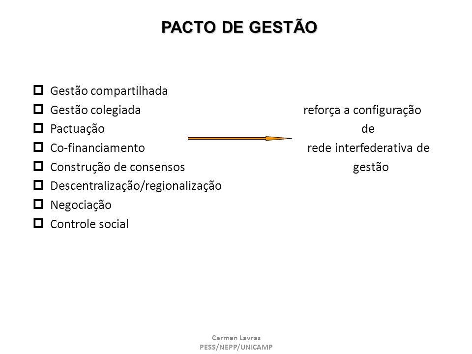 PACTO DE GESTÃO Gestão compartilhada