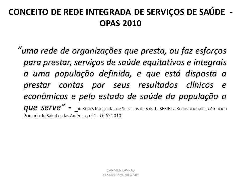 CONCEITO DE REDE INTEGRADA DE SERVIÇOS DE SAÚDE - OPAS 2010