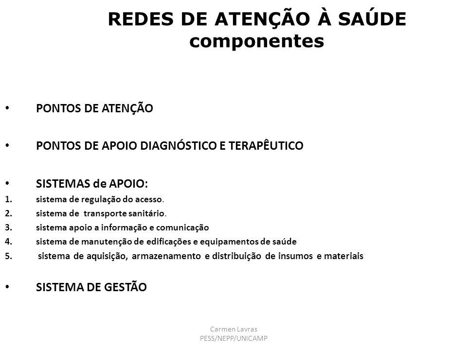 REDES DE ATENÇÃO À SAÚDE componentes