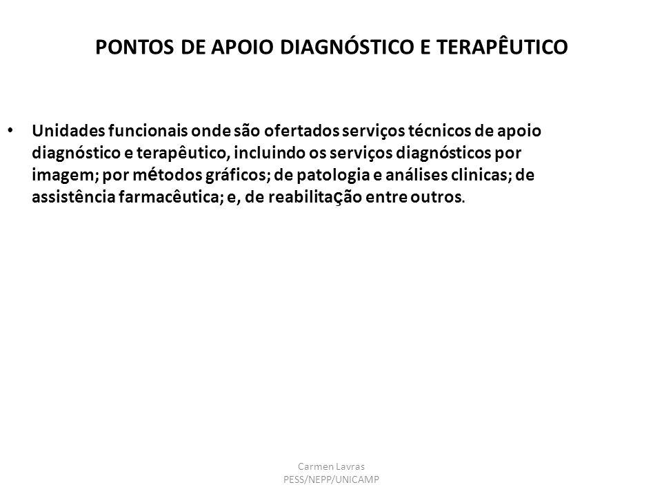 PONTOS DE APOIO DIAGNÓSTICO E TERAPÊUTICO