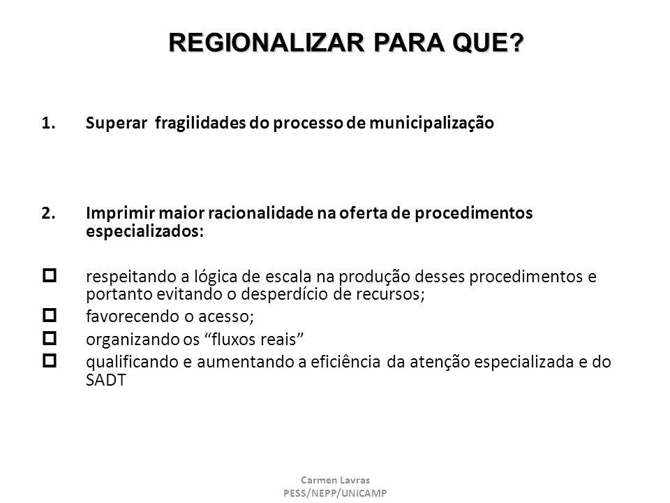 REGIONALIZAR PARA QUE Superar fragilidades do processo de municipalização.