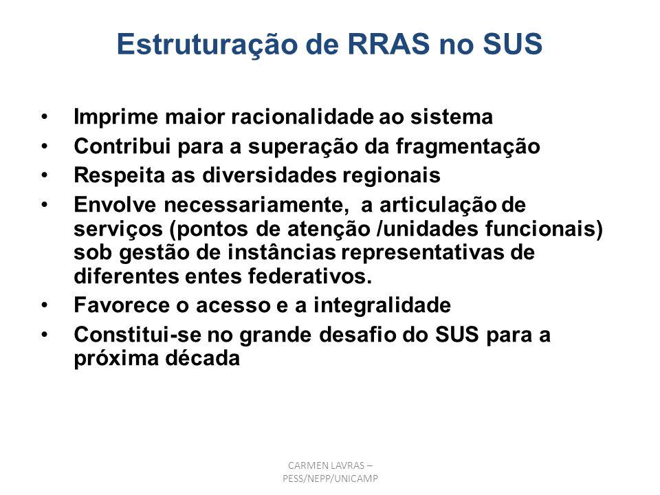 Estruturação de RRAS no SUS