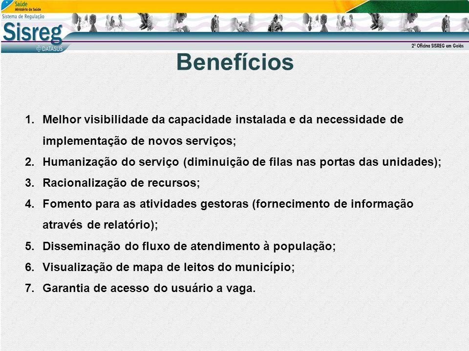Benefícios Melhor visibilidade da capacidade instalada e da necessidade de implementação de novos serviços;