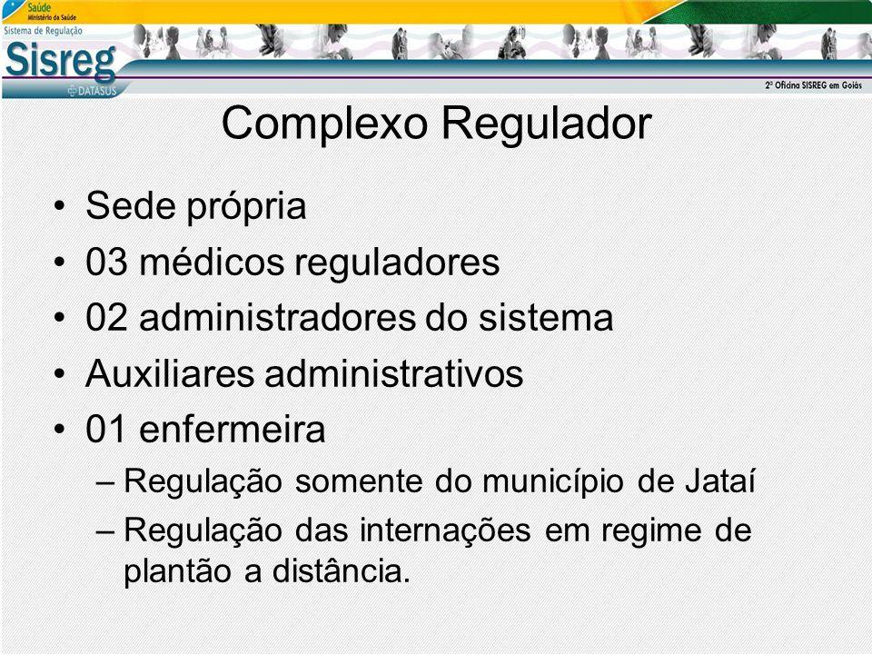 Complexo Regulador Sede própria 03 médicos reguladores