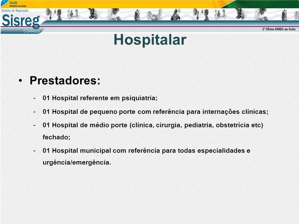 Hospitalar Prestadores: 01 Hospital referente em psiquiatria;