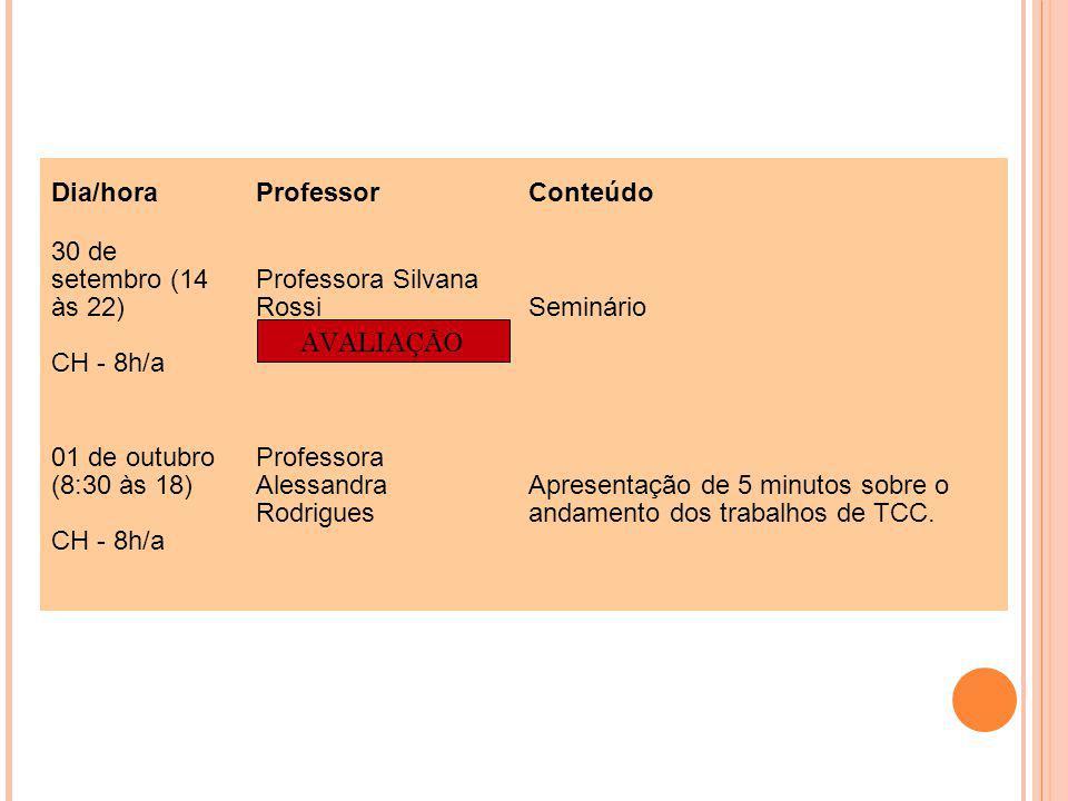 Professora Silvana Rossi Seminário