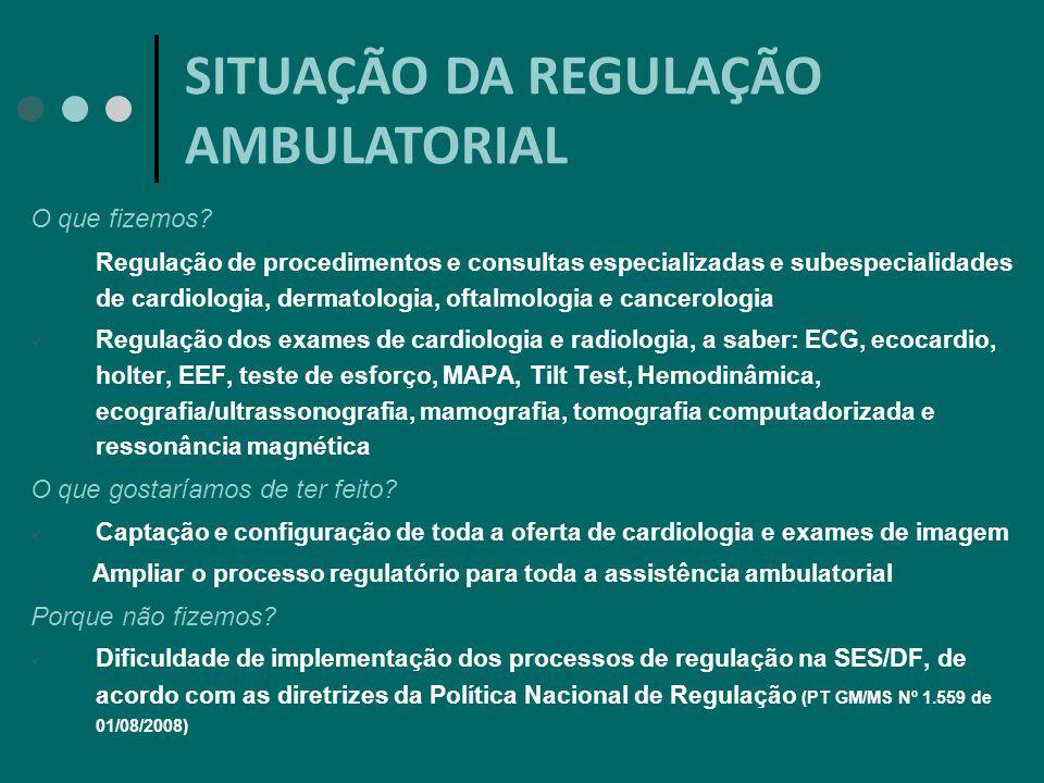 SITUAÇÃO DA REGULAÇÃO AMBULATORIAL