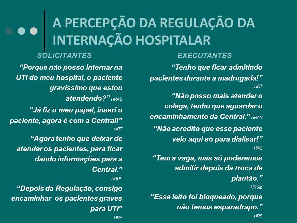 A PERCEPÇÃO DA REGULAÇÃO DA INTERNAÇÃO HOSPITALAR