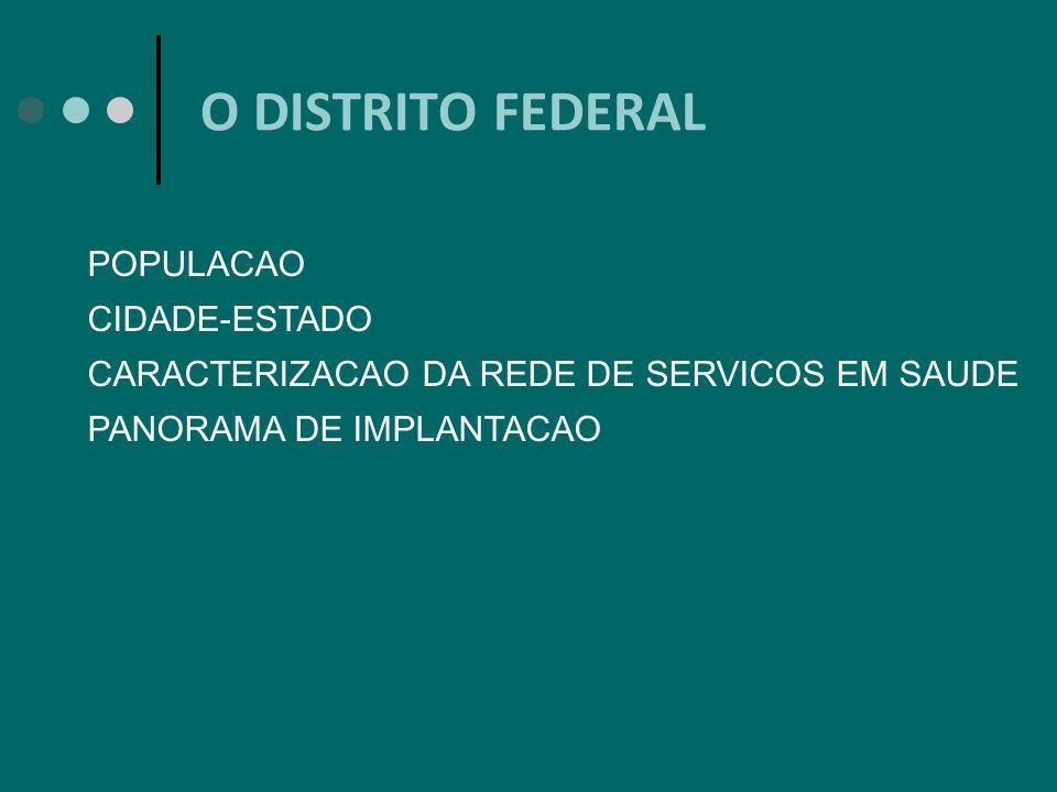 O DISTRITO FEDERAL POPULACAO CIDADE-ESTADO