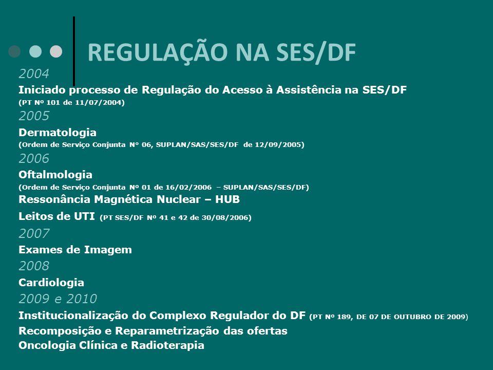REGULAÇÃO NA SES/DF 2004. Iniciado processo de Regulação do Acesso à Assistência na SES/DF. (PT Nº 101 de 11/07/2004)