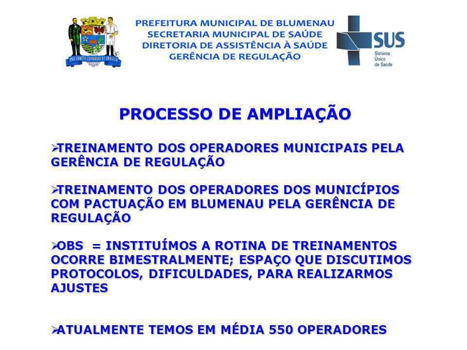 PROCESSO DE AMPLIAÇÃO TREINAMENTO DOS OPERADORES MUNICIPAIS PELA GERÊNCIA DE REGULAÇÃO.